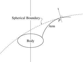 Example of Center of Sphere Outside the Body