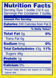 Ingredient label showing more sugar than carbohydrate