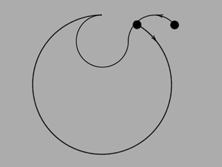Circular and figure-eight motion